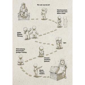 Schatkaart design gezocht